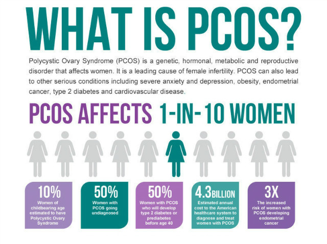 what-is-PCOS2.jpg