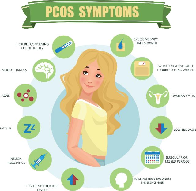 PCOS-Symptoms.png